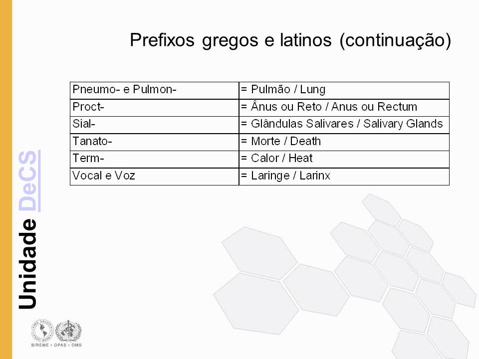 Unidade DeCSDeCS Prefixos gregos e latinos (continuação)