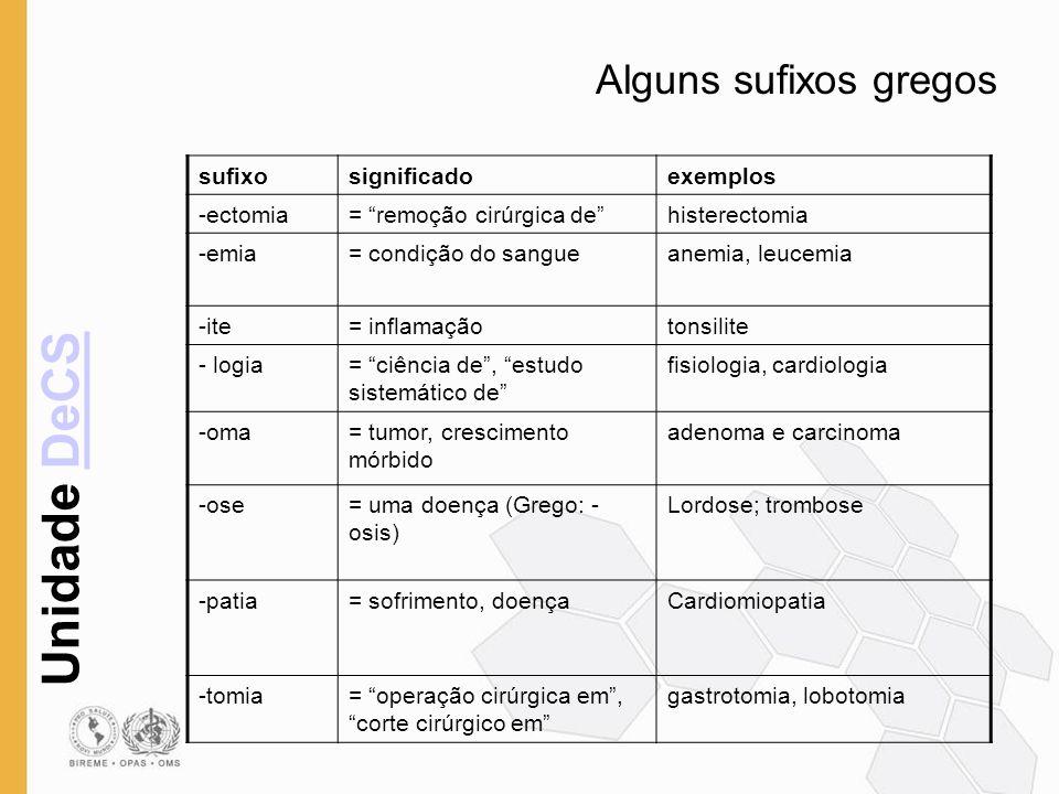 Unidade DeCSDeCS Alguns sufixos gregos sufixosignificadoexemplos -ectomia= remoção cirúrgica dehisterectomia -emia= condição do sangueanemia, leucemia