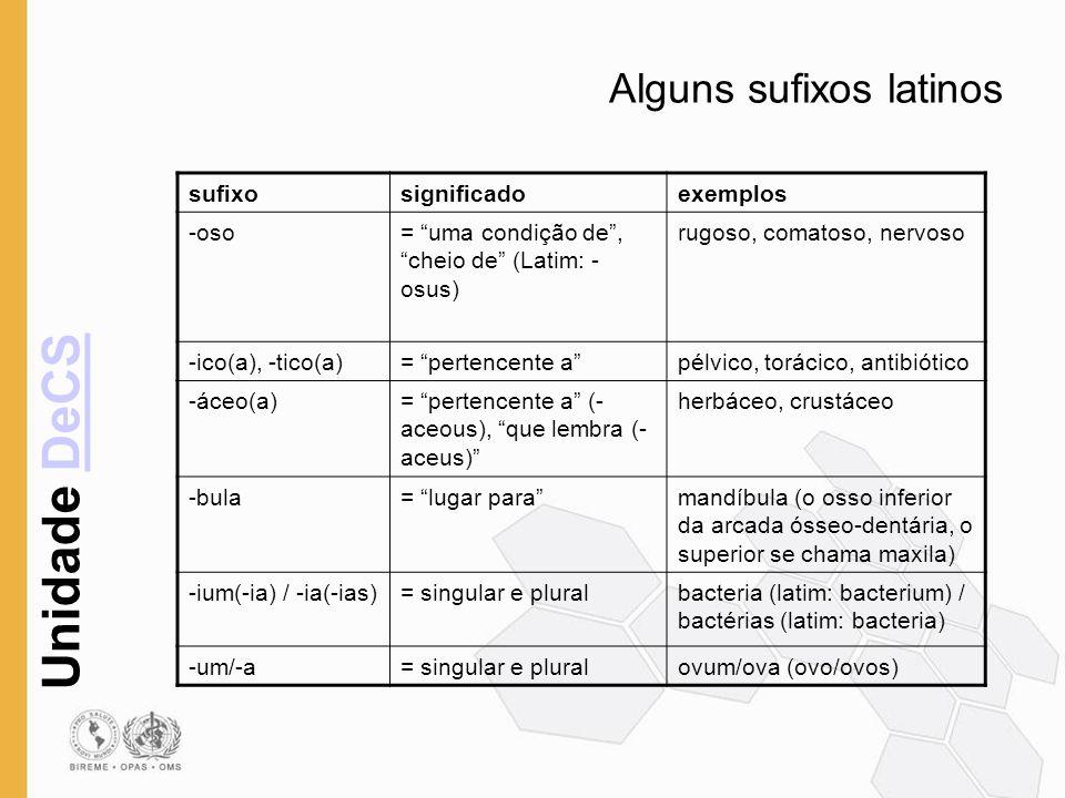 Unidade DeCSDeCS Alguns sufixos latinos sufixosignificadoexemplos -oso= uma condição de, cheio de (Latim: - osus) rugoso, comatoso, nervoso -ico(a), -