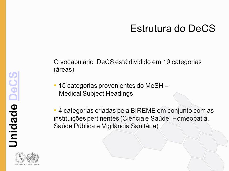 Unidade DeCSDeCS Conteúdo DeCS O vocabulário DeCS contém a terminologia padrão em ciências da saúde, em português, inglês e espanhol Possui cerca de 165.000 termos (descritores e sinônimos) 47.000 provenientes do MeSH – NLM 94.000 provenientes das traduções dos descritores MeSH 9.500 de Saúde Pública 8.050 de Homeopatia 654 de Ciência e Saúde 4.818 de Vigilância Sanitária Fonte: DeCS 2005