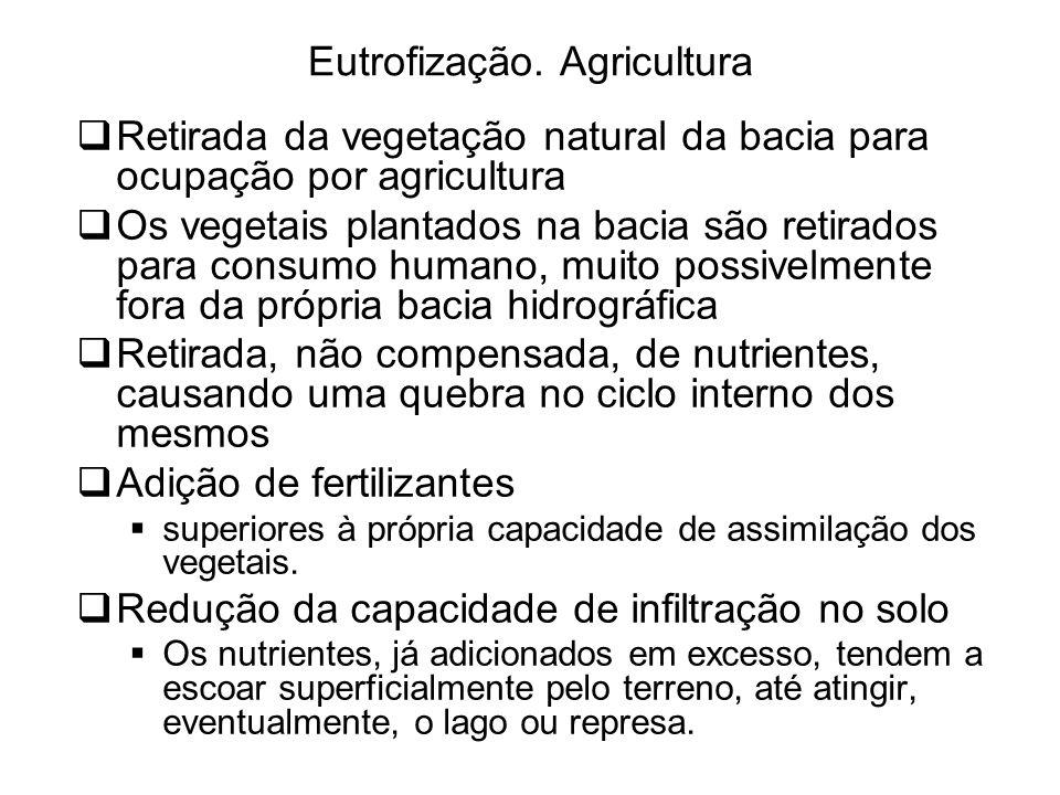 Grau de eutrofização Oligotrófico Claros e com baixa produtividade Mesotrófico Produtividade intermediária Eutrófico Elevada produtividade Outras classificações Ultraoligotrófico Oligomesotrófico Eupolitrófico hipereutrófico