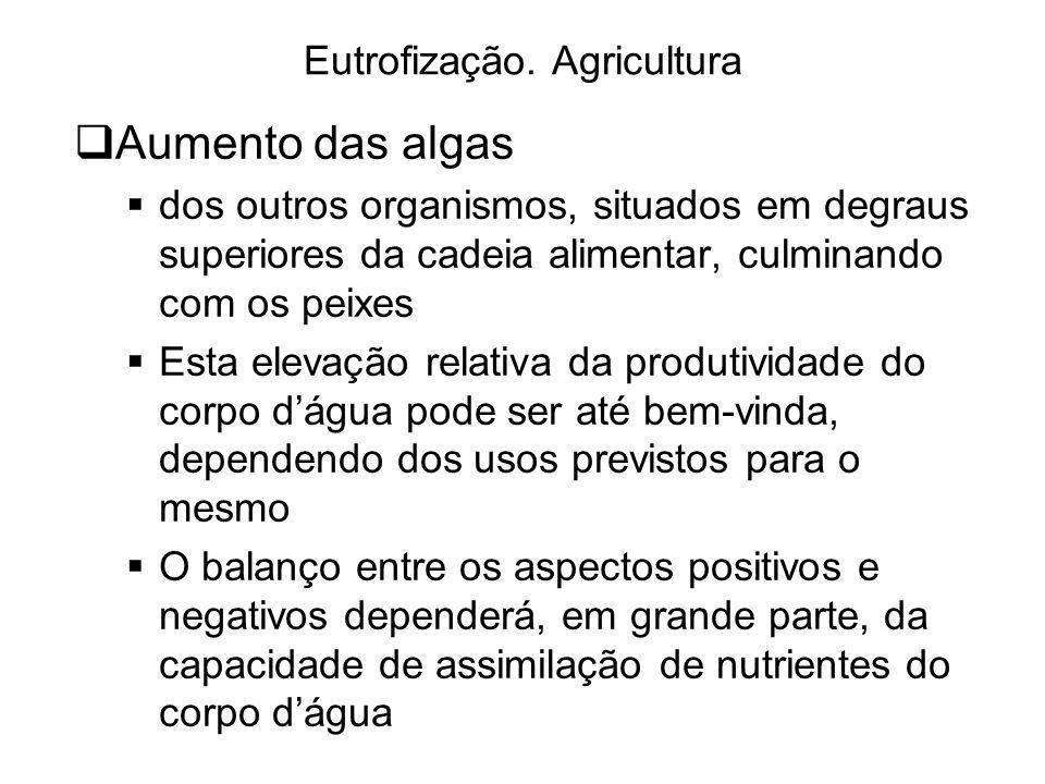 Grau de eutrofização