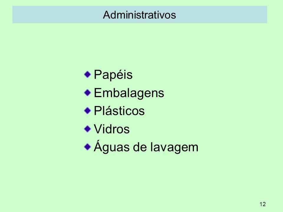 12 Administrativos Papéis Embalagens Plásticos Vidros Águas de lavagem