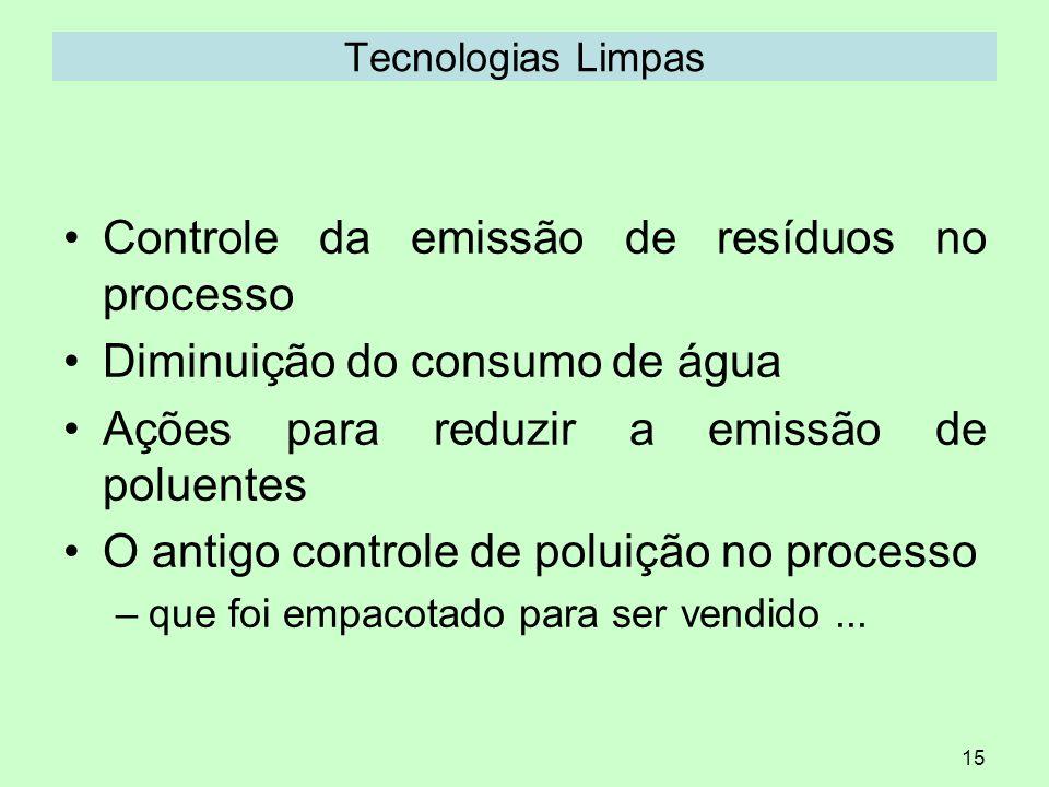 15 Tecnologias Limpas Controle da emissão de resíduos no processo Diminuição do consumo de água Ações para reduzir a emissão de poluentes O antigo con