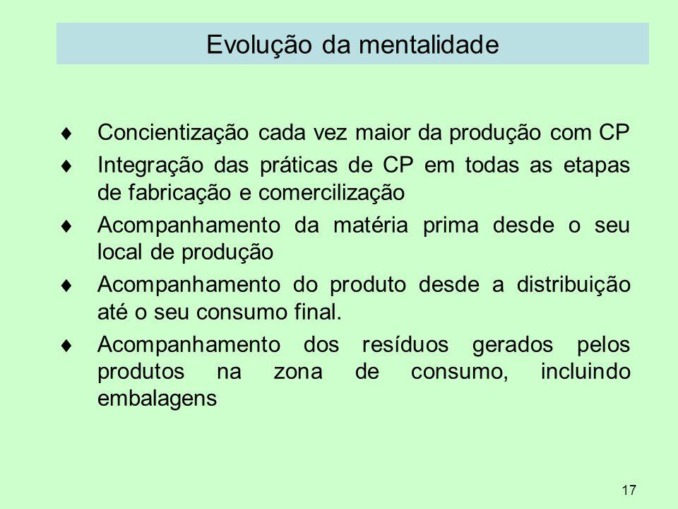 17 Evolução da mentalidade Concientização cada vez maior da produção com CP Integração das práticas de CP em todas as etapas de fabricação e comercili