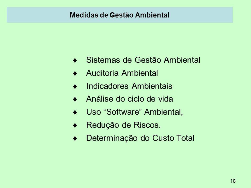18 Medidas de Gestão Ambiental Sistemas de Gestão Ambiental Auditoria Ambiental Indicadores Ambientais Análise do ciclo de vida Uso Software Ambiental