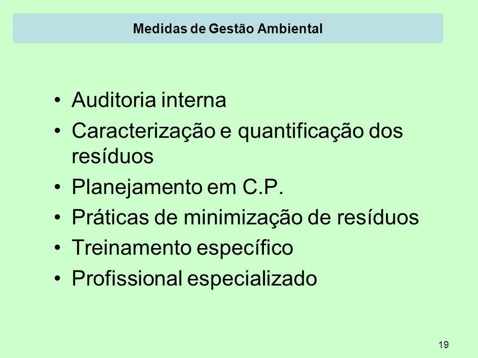19 Medidas de Gestão Ambiental Auditoria interna Caracterização e quantificação dos resíduos Planejamento em C.P. Práticas de minimização de resíduos