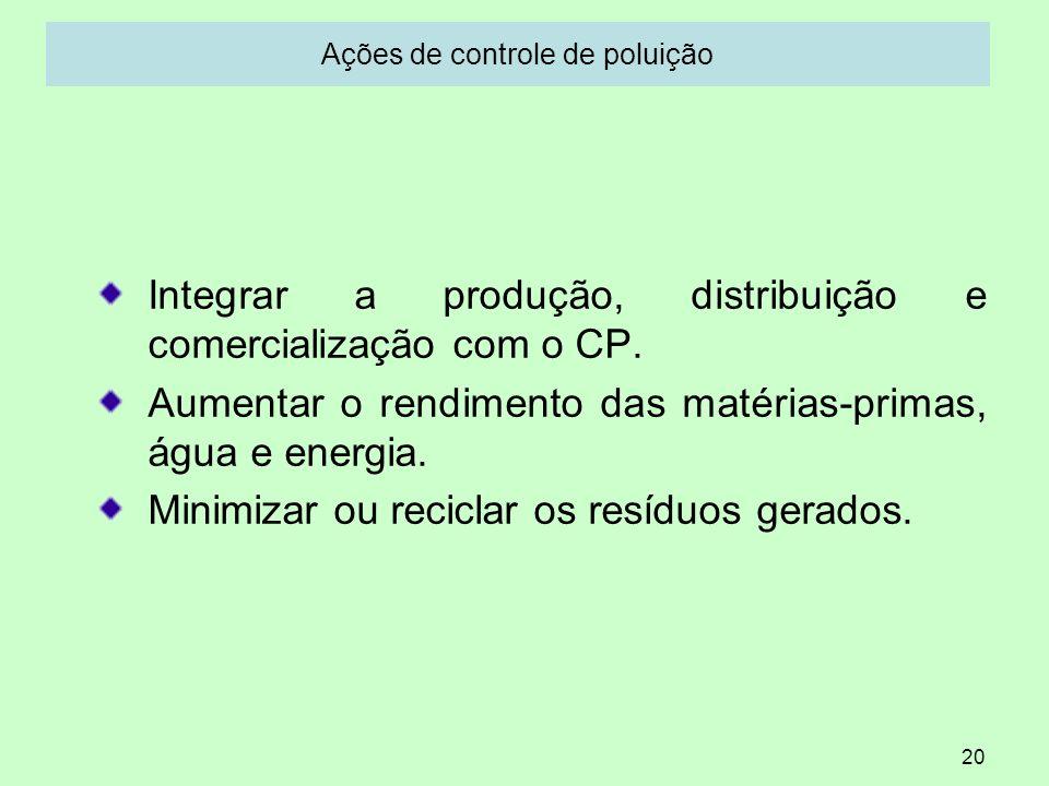 20 Ações de controle de poluição Integrar a produção, distribuição e comercialização com o CP. Aumentar o rendimento das matérias-primas, água e energ