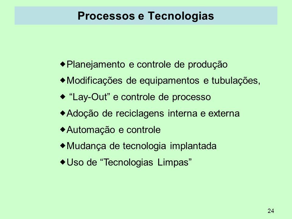 24 Processos e Tecnologias Planejamento e controle de produção Modificações de equipamentos e tubulações, Lay-Out e controle de processo Adoção de rec