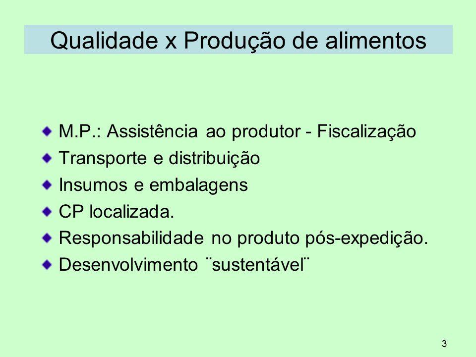 3 M.P.: Assistência ao produtor - Fiscalização Transporte e distribuição Insumos e embalagens CP localizada. Responsabilidade no produto pós-expedição