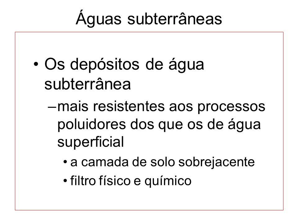 Águas subterrâneas Os depósitos de água subterrânea –mais resistentes aos processos poluidores dos que os de água superficial a camada de solo sobrejacente filtro físico e químico