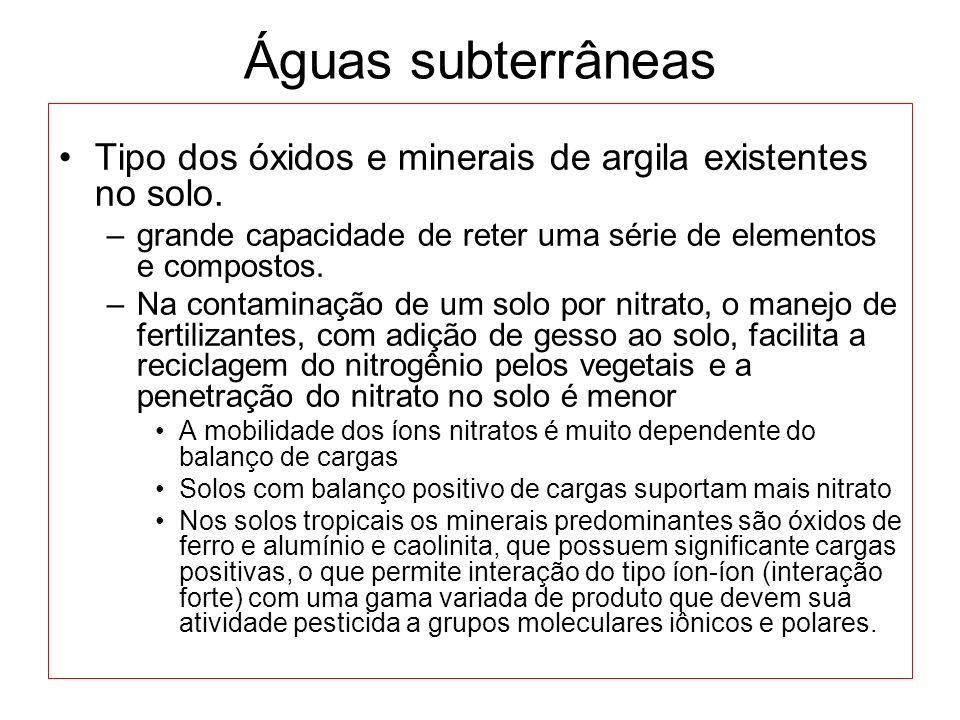 Águas subterrâneas Tipo dos óxidos e minerais de argila existentes no solo.