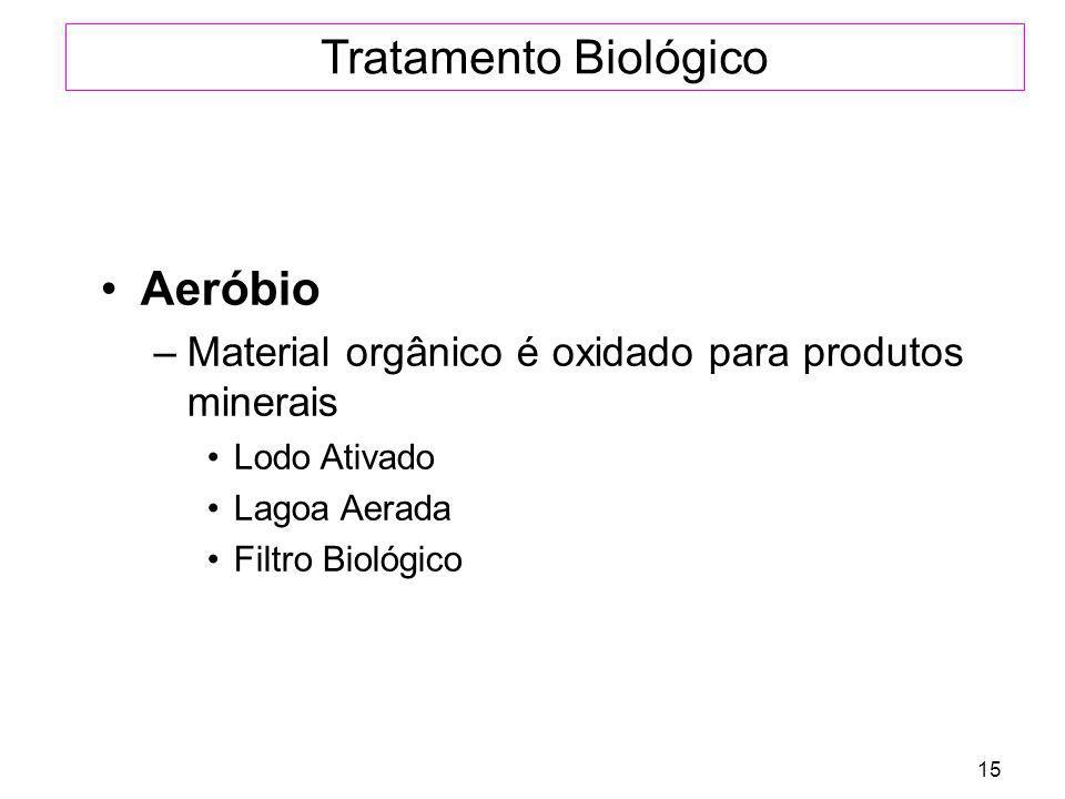 15 Tratamento Biológico Aeróbio –Material orgânico é oxidado para produtos minerais Lodo Ativado Lagoa Aerada Filtro Biológico