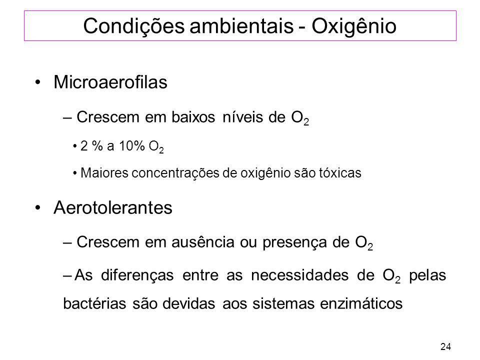 24 Condições ambientais - Oxigênio Microaerofilas – Crescem em baixos níveis de O 2 2 % a 10% O 2 Maiores concentrações de oxigênio são tóxicas Aeroto