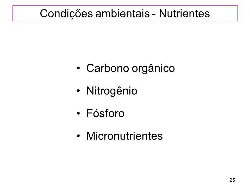 25 Condições ambientais - Nutrientes Carbono orgânico Nitrogênio Fósforo Micronutrientes