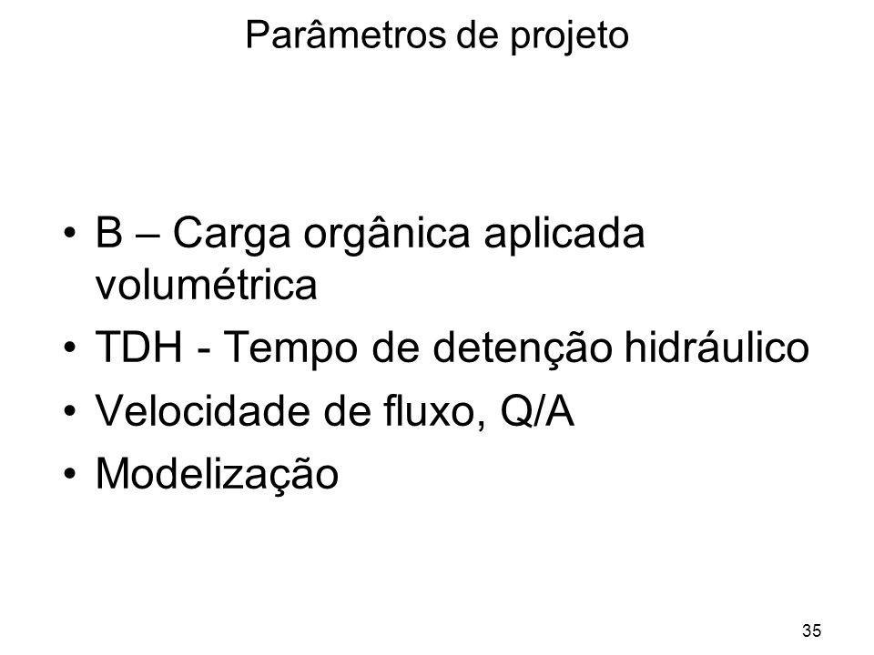 35 Parâmetros de projeto B – Carga orgânica aplicada volumétrica TDH - Tempo de detenção hidráulico Velocidade de fluxo, Q/A Modelização