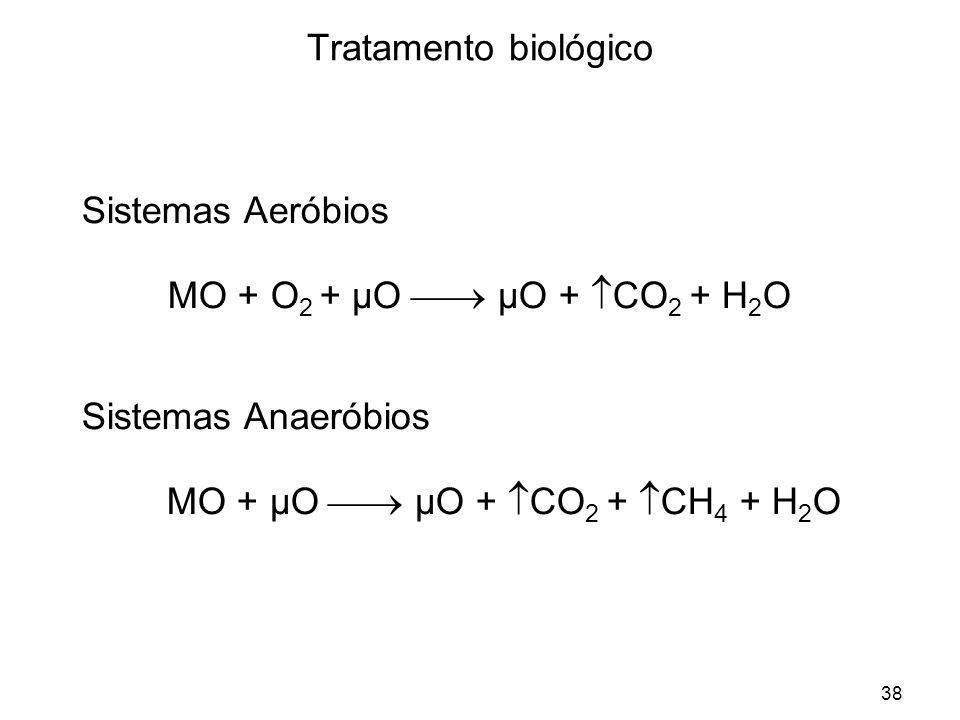 38 Tratamento biológico Sistemas Aeróbios MO + O 2 + µO µO + CO 2 + H 2 O Sistemas Anaeróbios MO + µO µO + CO 2 + CH 4 + H 2 O
