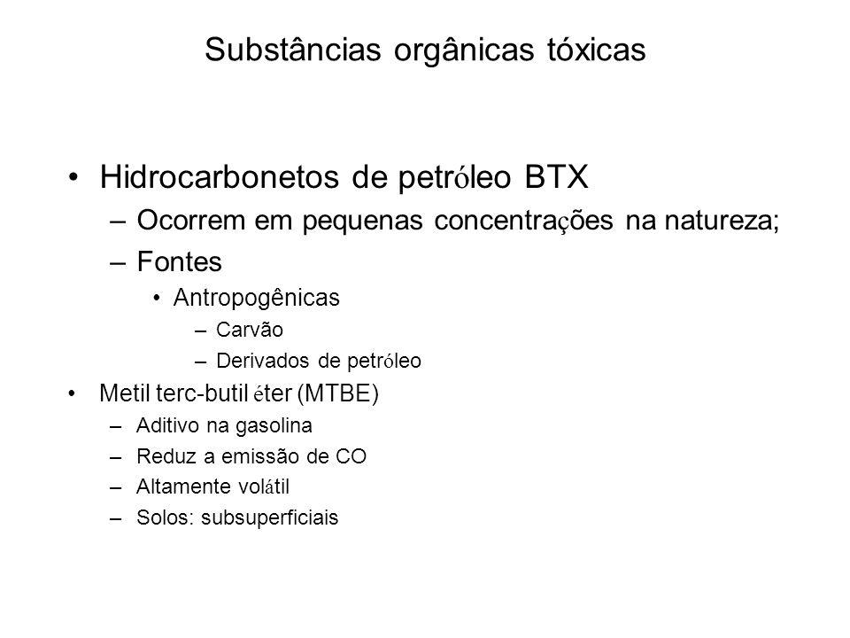 Substâncias orgânicas tóxicas Hidrocarbonetos de petr ó leo BTX –Ocorrem em pequenas concentra ç ões na natureza; –Fontes Antropogênicas –Carvão –Deri
