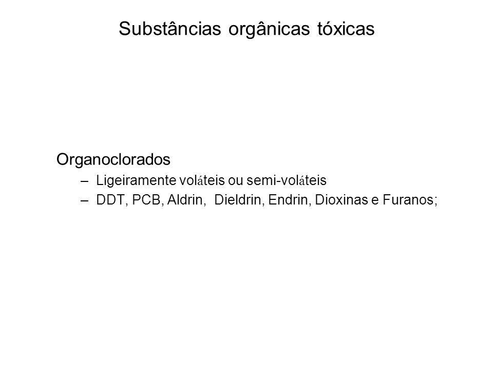 Substâncias orgânicas tóxicas Organoclorados –Ligeiramente vol á teis ou semi-vol á teis –DDT, PCB, Aldrin, Dieldrin, Endrin, Dioxinas e Furanos;