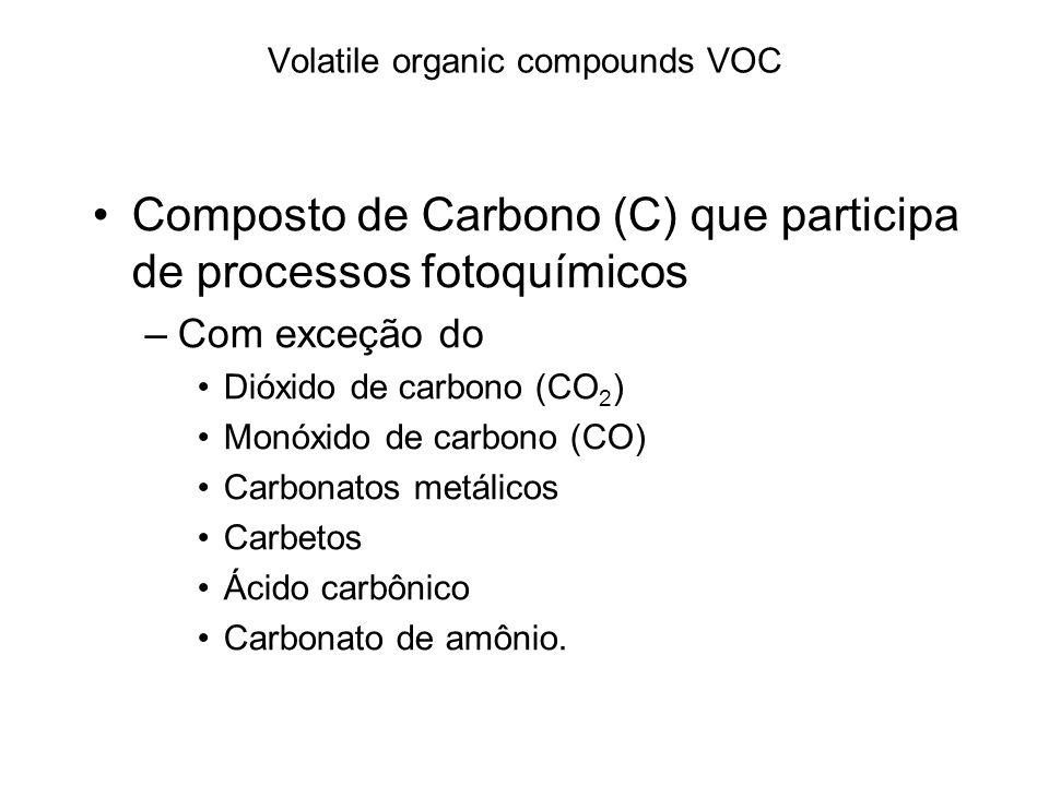 Volatile organic compounds VOC Composto de Carbono (C) que participa de processos fotoquímicos –Com exceção do Dióxido de carbono (CO 2 ) Monóxido de