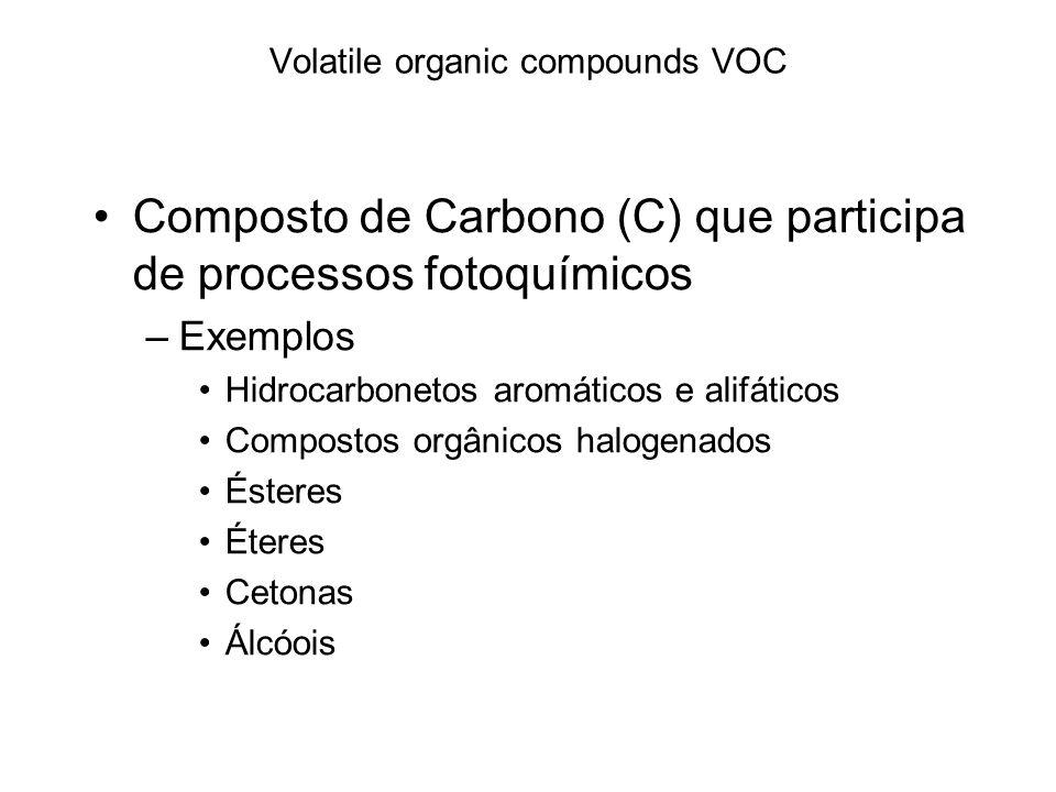 Volatile organic compounds VOC Composto de Carbono (C) que participa de processos fotoquímicos –Exemplos Hidrocarbonetos aromáticos e alifáticos Compo