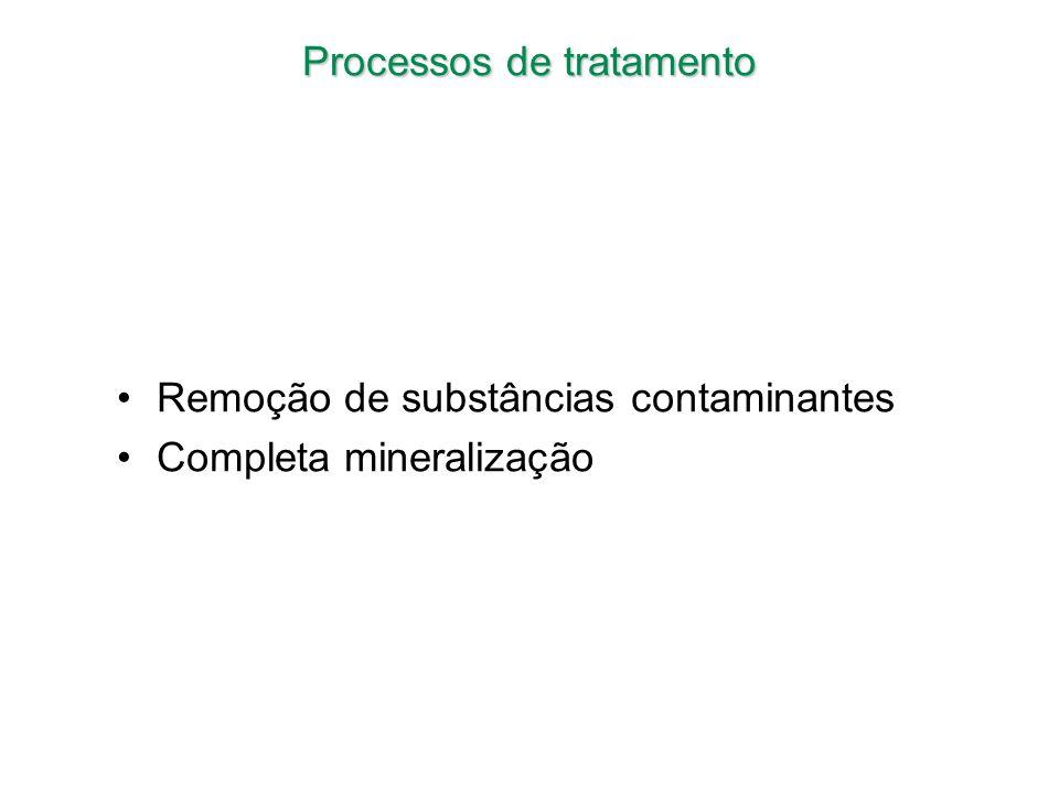 Processos de tratamento Remoção de substâncias contaminantes Completa mineralização