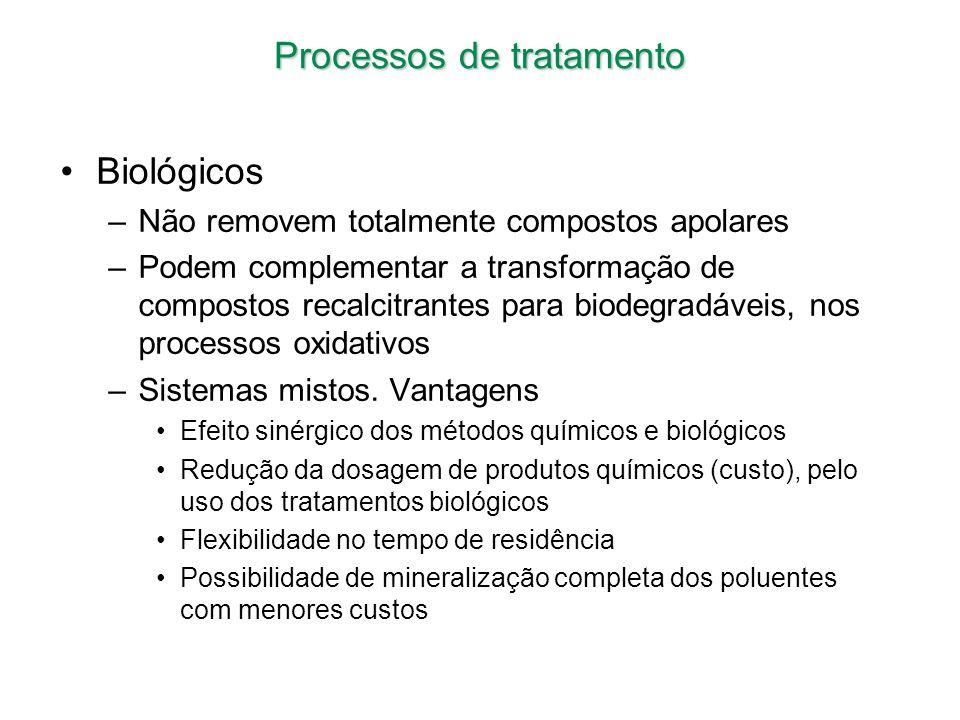 Processos de tratamento Biológicos –Não removem totalmente compostos apolares –Podem complementar a transformação de compostos recalcitrantes para bio