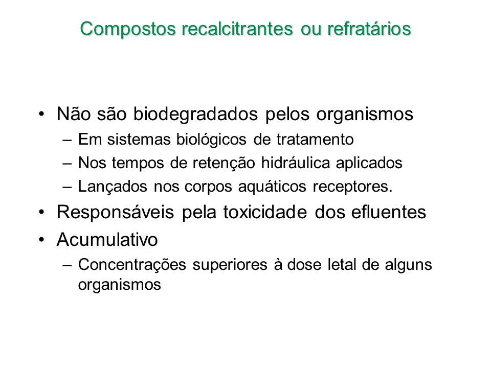 Compostos recalcitrantes ou refratários Não são biodegradados pelos organismos –Em sistemas biológicos de tratamento –Nos tempos de retenção hidráulic