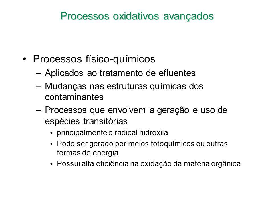 Processos oxidativos avançados Processos físico-químicos –Aplicados ao tratamento de efluentes –Mudanças nas estruturas químicas dos contaminantes –Pr