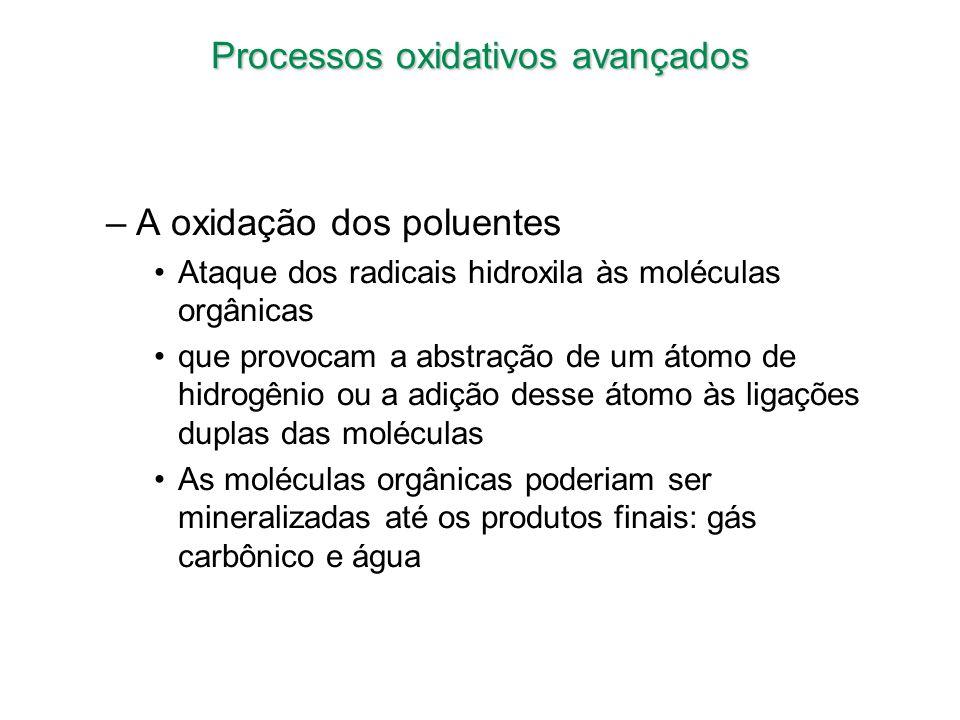 Processos oxidativos avançados –A oxidação dos poluentes Ataque dos radicais hidroxila às moléculas orgânicas que provocam a abstração de um átomo de