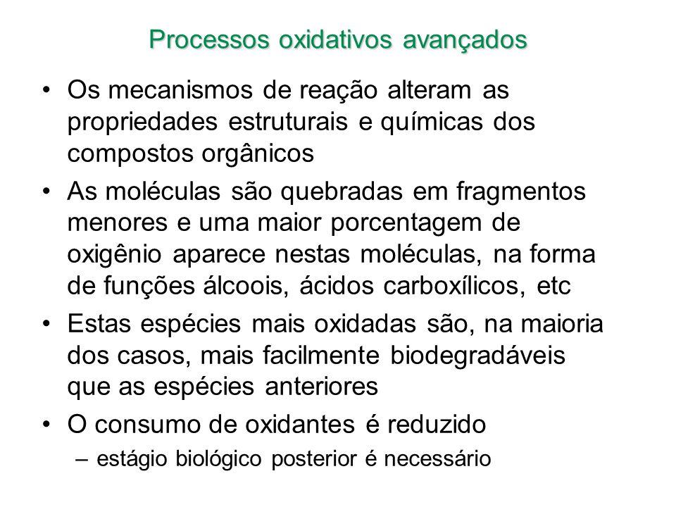 Processos oxidativos avançados Os mecanismos de reação alteram as propriedades estruturais e químicas dos compostos orgânicos As moléculas são quebrad