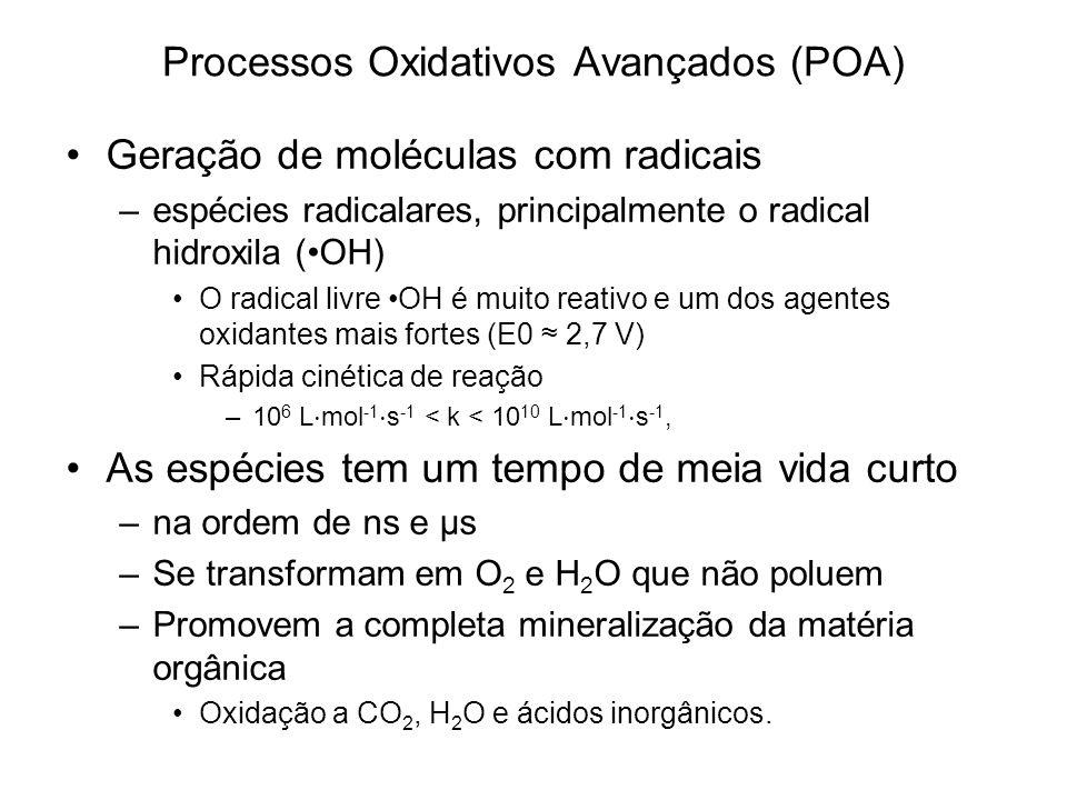 Processos Oxidativos Avançados (POA) Geração de moléculas com radicais –espécies radicalares, principalmente o radical hidroxila (OH) O radical livre