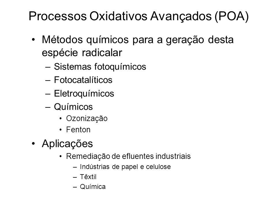Processos Oxidativos Avançados (POA) Métodos químicos para a geração desta espécie radicalar –Sistemas fotoquímicos –Fotocatalíticos –Eletroquímicos –