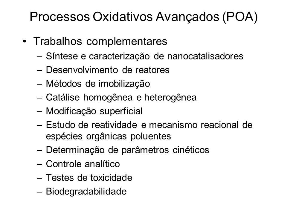 Processos Oxidativos Avançados (POA) Trabalhos complementares –Síntese e caracterização de nanocatalisadores –Desenvolvimento de reatores –Métodos de