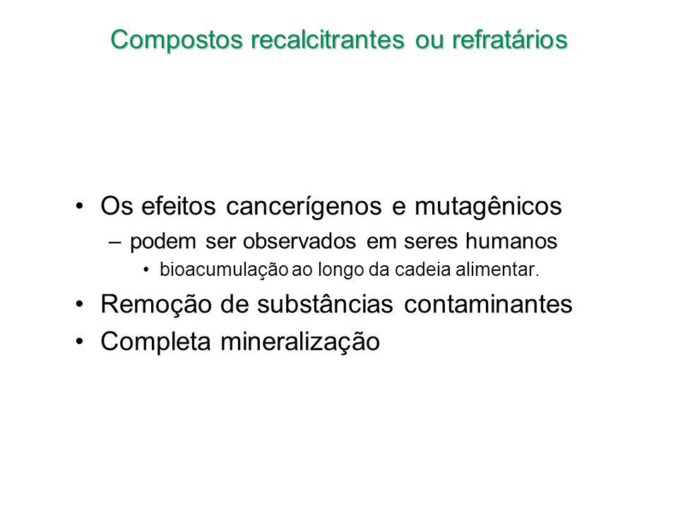 Compostos recalcitrantes ou refratários Os efeitos cancerígenos e mutagênicos –podem ser observados em seres humanos bioacumulação ao longo da cadeia
