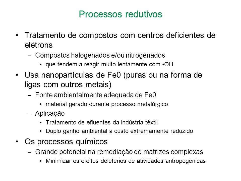 Processos redutivos Tratamento de compostos com centros deficientes de elétrons –Compostos halogenados e/ou nitrogenados que tendem a reagir muito len