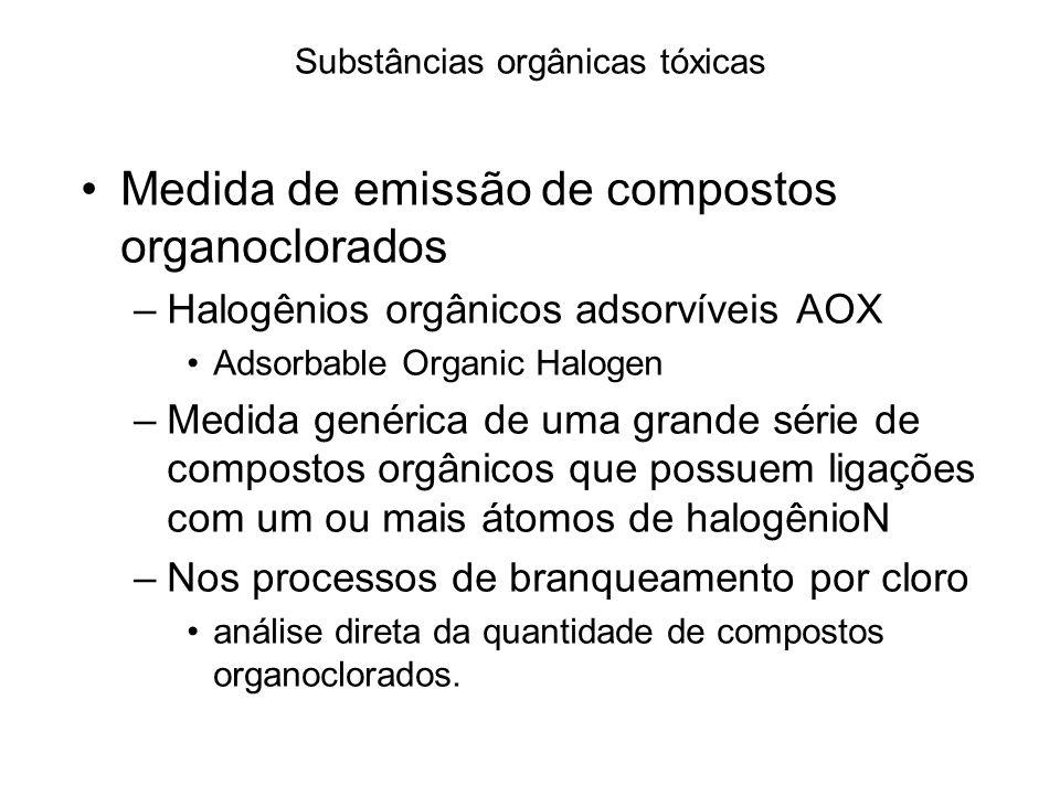 Substâncias orgânicas tóxicas Medida de emissão de compostos organoclorados –Halogênios orgânicos adsorvíveis AOX Adsorbable Organic Halogen –Medida g