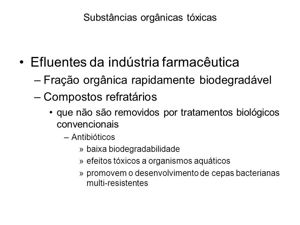 Substâncias orgânicas tóxicas Efluentes da indústria farmacêutica –Fração orgânica rapidamente biodegradável –Compostos refratários que não são removi