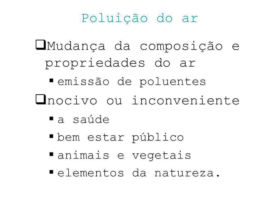 Poluição do ar Mudança da composição e propriedades do ar emissão de poluentes nocivo ou inconveniente a saúde bem estar público animais e vegetais el