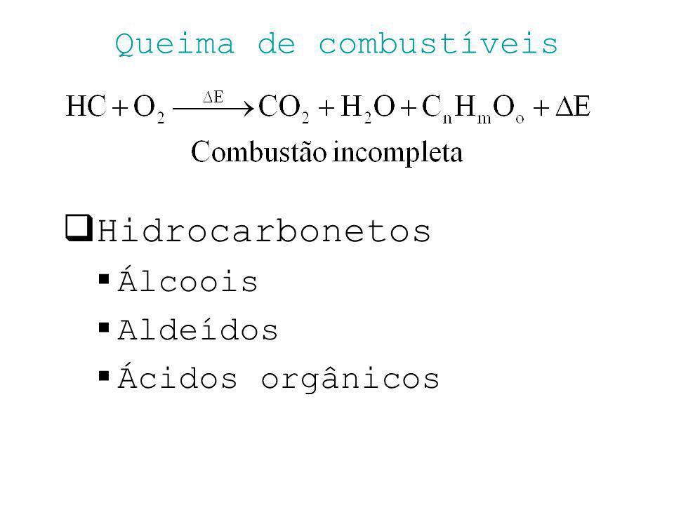 Queima de combustíveis Hidrocarbonetos Álcoois Aldeídos Ácidos orgânicos
