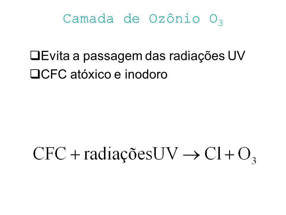 Camada de Ozônio O 3 Evita a passagem das radiações UV CFC atóxico e inodoro