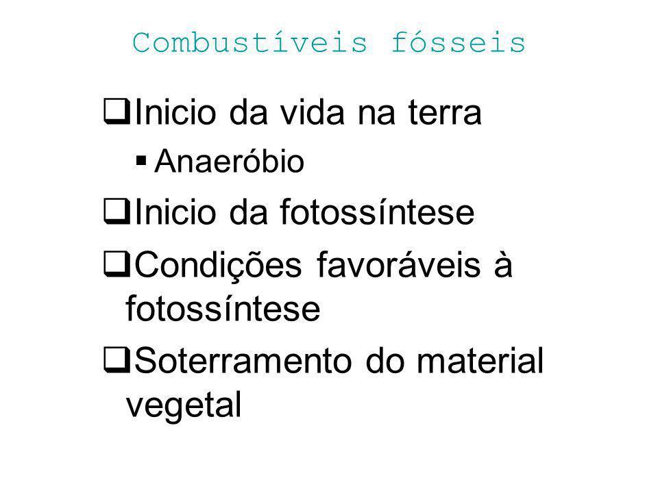 Combustíveis fósseis Inicio da vida na terra Anaeróbio Inicio da fotossíntese Condições favoráveis à fotossíntese Soterramento do material vegetal