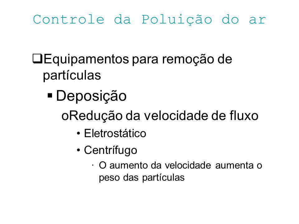 Controle da Poluição do ar Equipamentos para remoção de partículas Deposição oRedução da velocidade de fluxo Eletrostático Centrífugo ·O aumento da ve