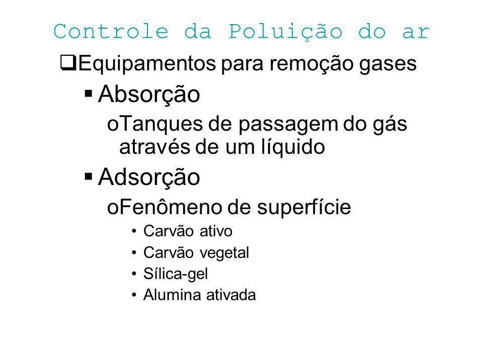 Controle da Poluição do ar Equipamentos para remoção gases Absorção oTanques de passagem do gás através de um líquido Adsorção oFenômeno de superfície
