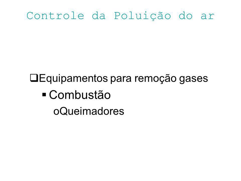 Controle da Poluição do ar Equipamentos para remoção gases Combustão oQueimadores