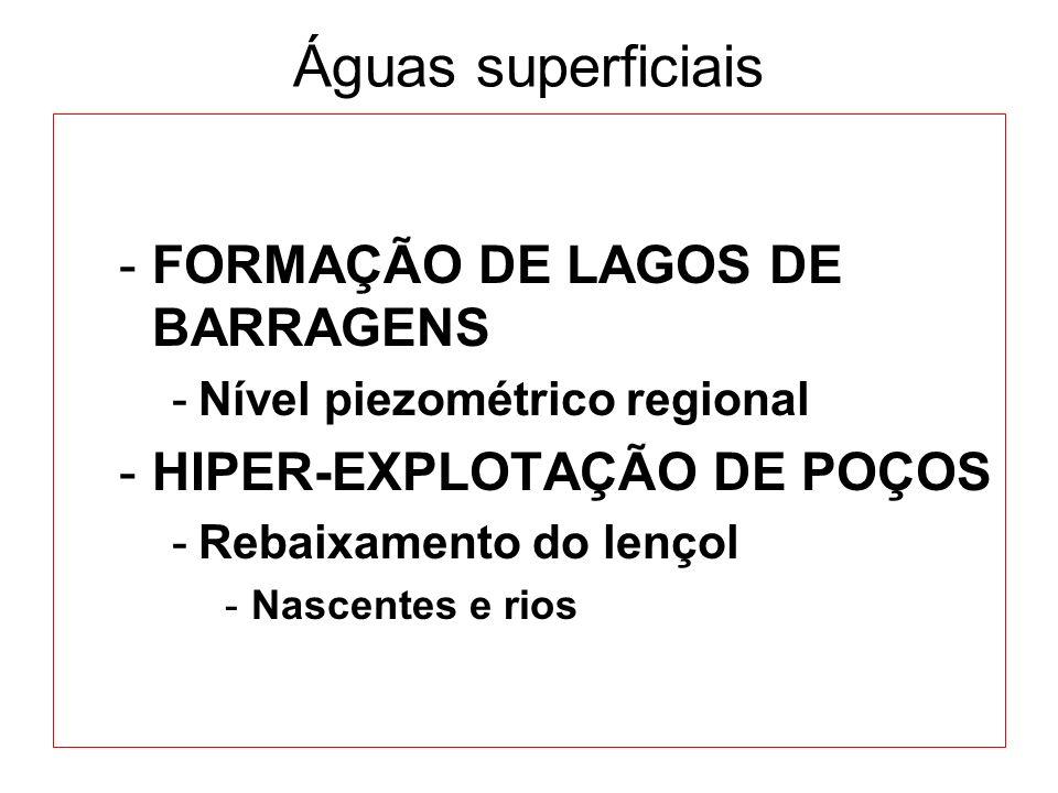 Águas superficiais -FORMAÇÃO DE LAGOS DE BARRAGENS -Nível piezométrico regional -HIPER-EXPLOTAÇÃO DE POÇOS -Rebaixamento do lençol -Nascentes e rios