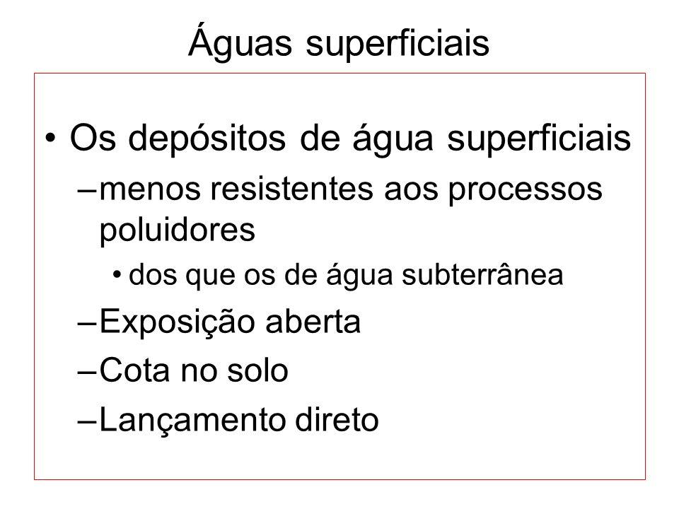 Águas superficiais Os depósitos de água superficiais –menos resistentes aos processos poluidores dos que os de água subterrânea –Exposição aberta –Cot