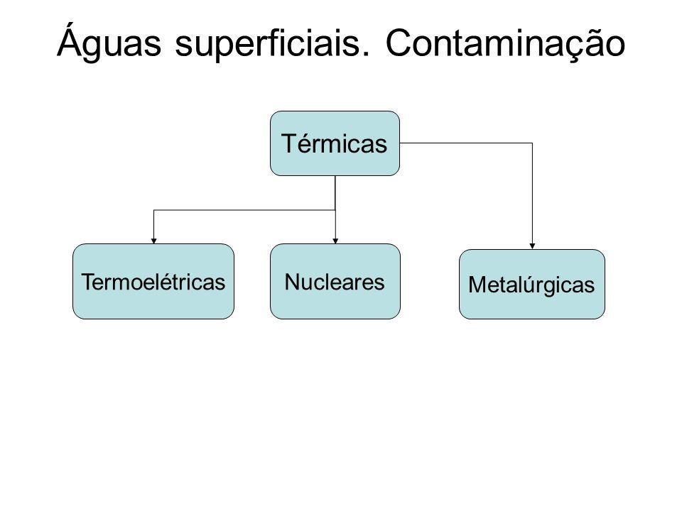 Águas superficiais. Contaminação Térmicas TermoelétricasNucleares Metalúrgicas