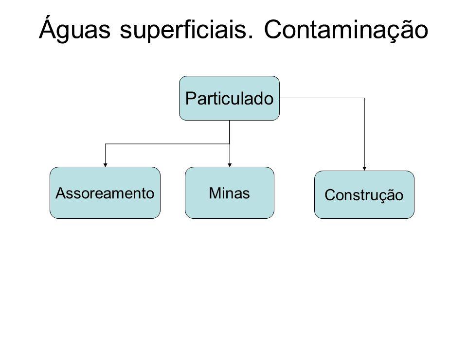 Águas superficiais. Contaminação Particulado AssoreamentoMinas Construção