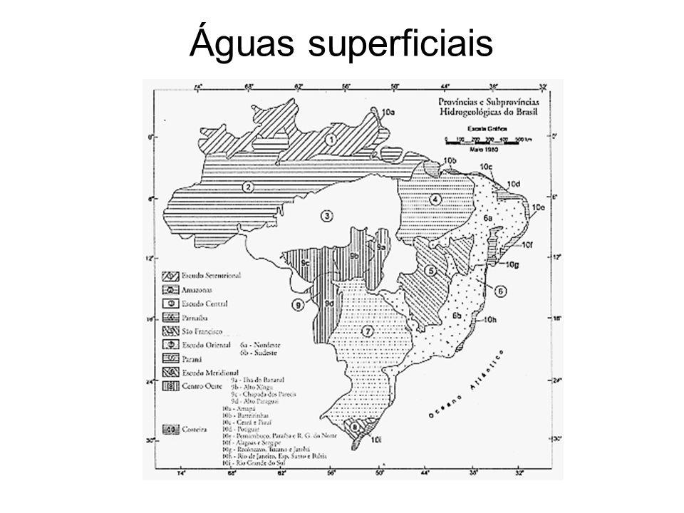 Águas superficiais